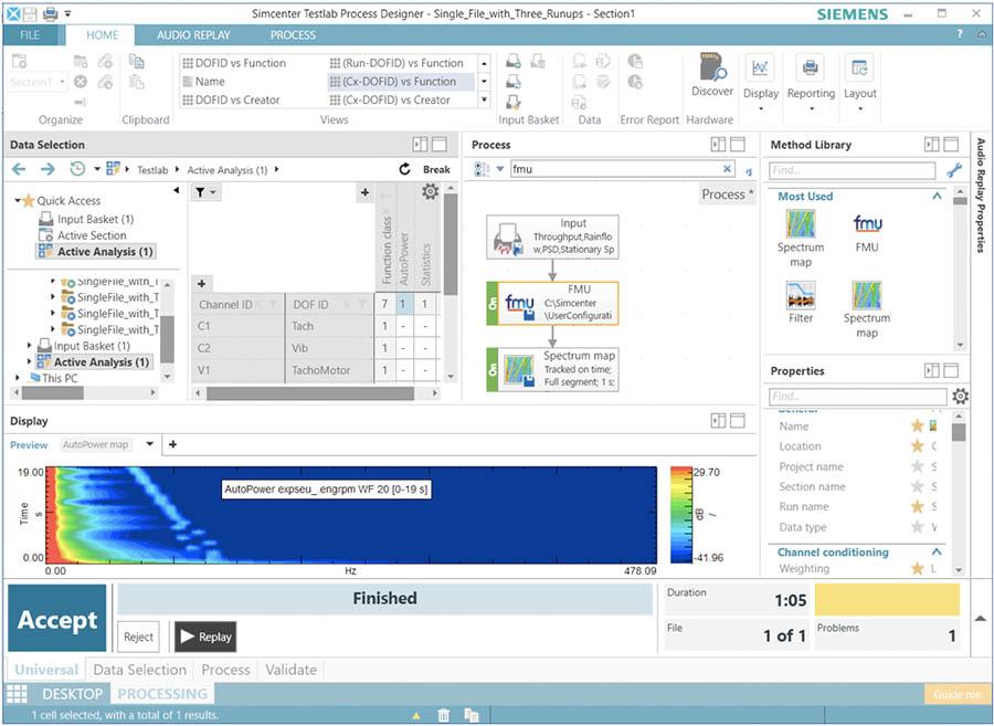 Siemens korelacja danych